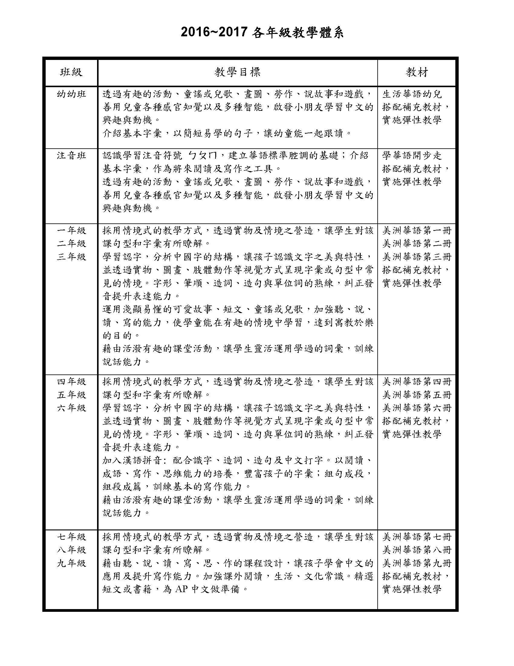 課程介紹_Page_1