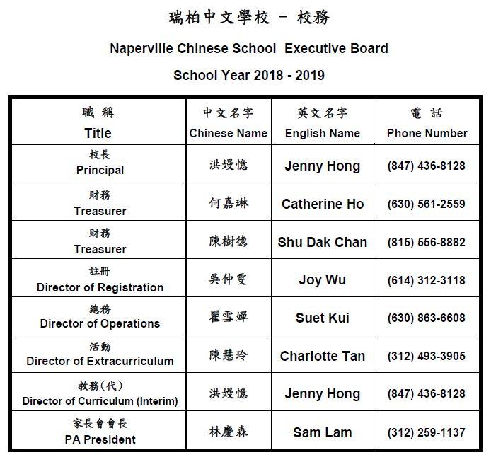 校務2018